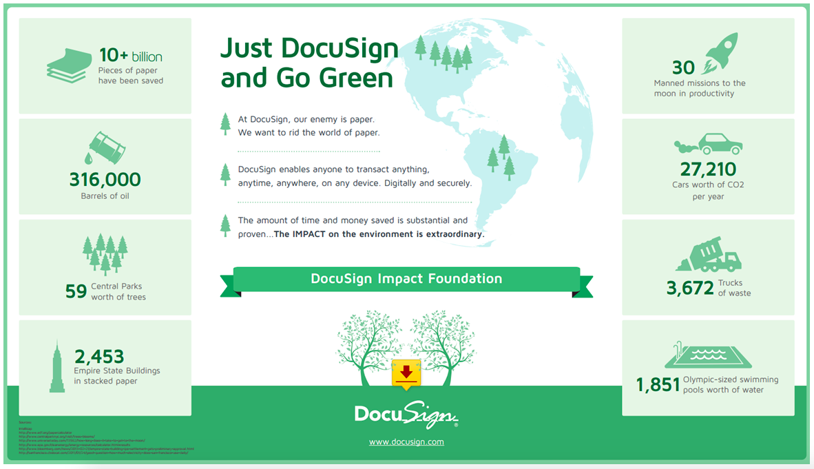DocuSign Green.png